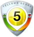 tellows Score 5 zu 02158987680